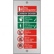 )Acryl Sgn Fire Exting-CO2 100x200 CACF (Pack 1)